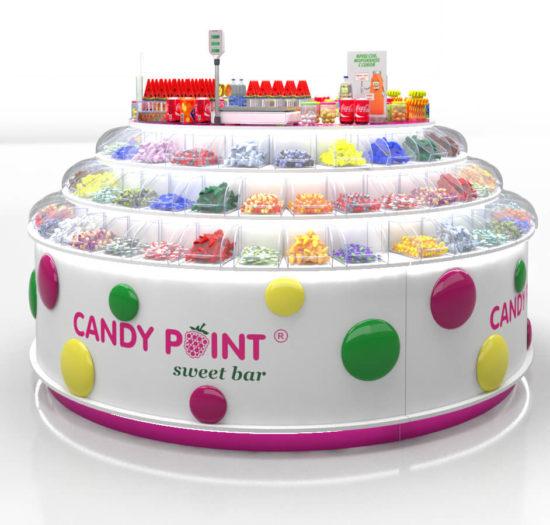 Торговый островок CandyPoint