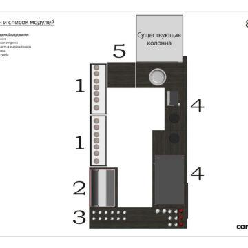 Дизайн-проект торгового островка. План и список модулей
