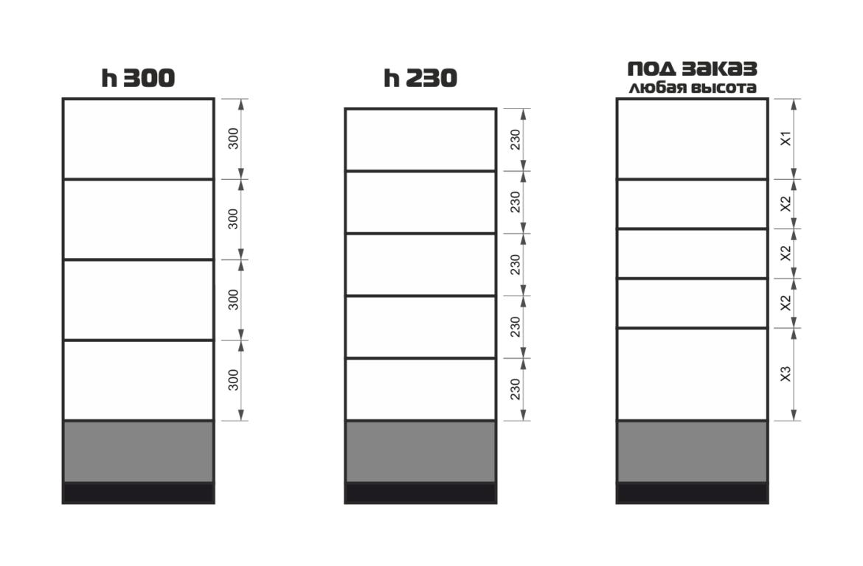 Высота полок в витринах для мобильных аксессуаров